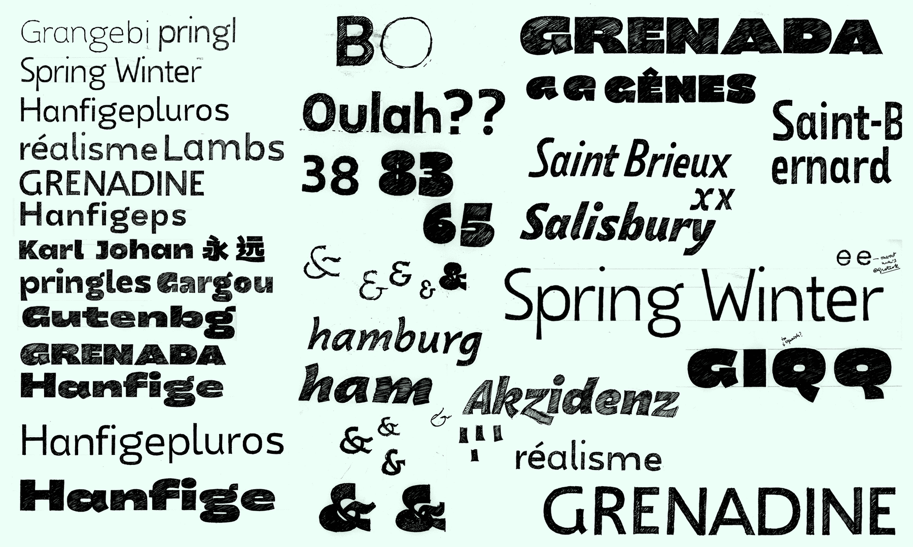 First sketches for the graduation project Model Typeface