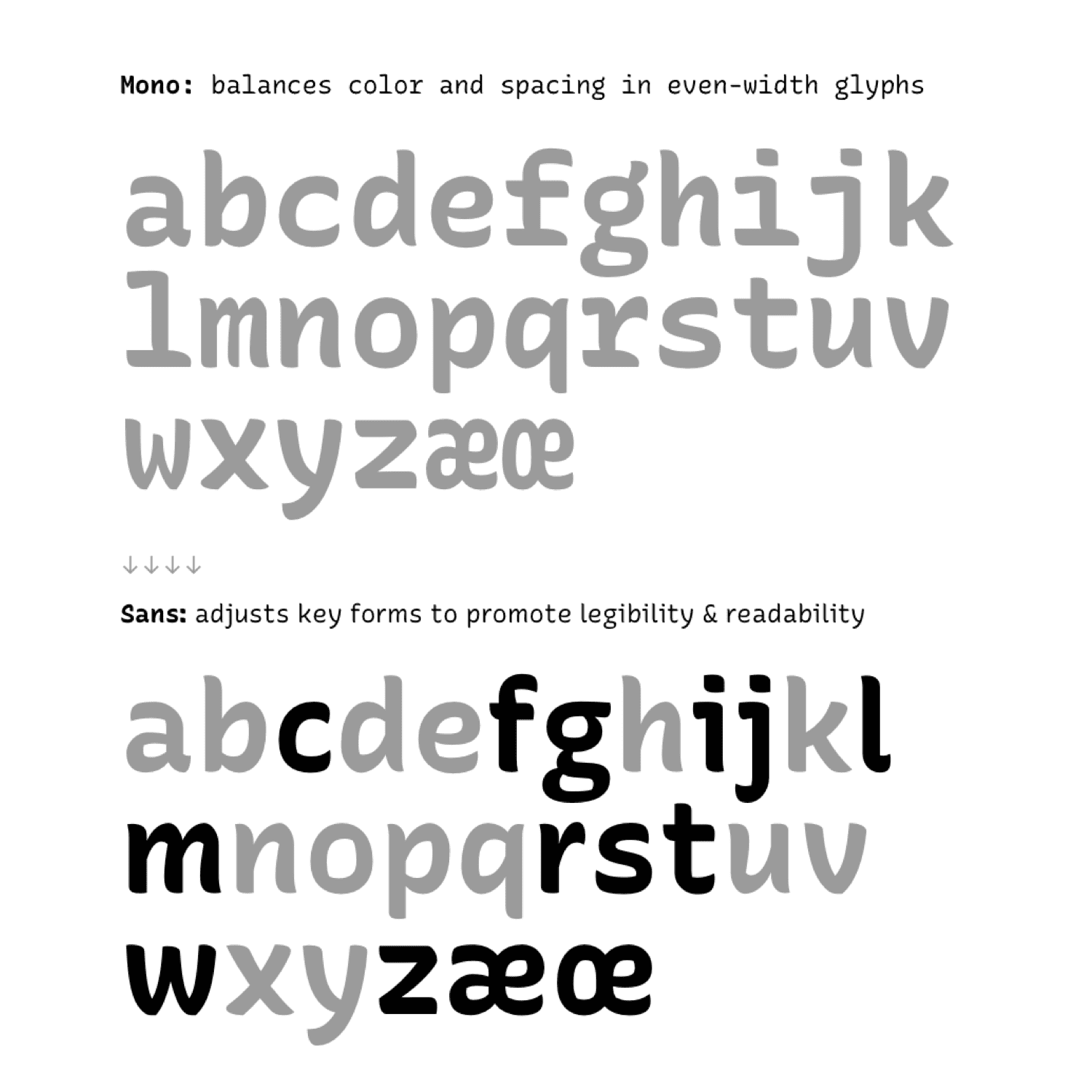 letters borrowed between recursive mono & sans, lowercase
